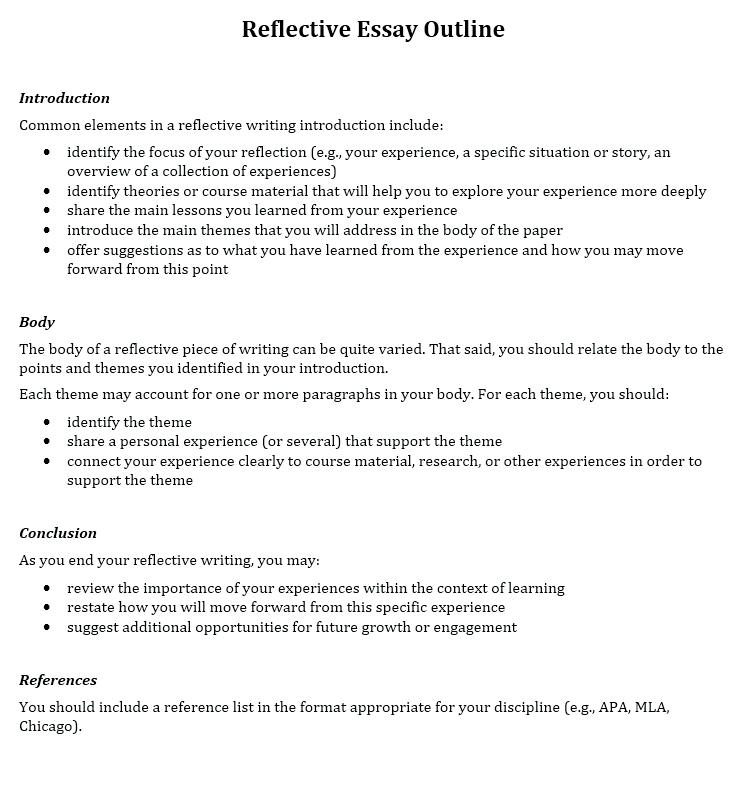 Introduction dissertation sur la mode